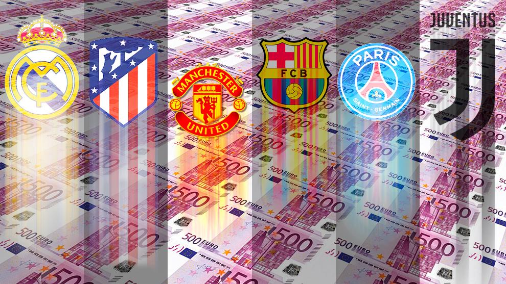 Vlera/ Real Madridi mbret i botës, Premier League shumë lart krahasuar me kampionatet e tjera