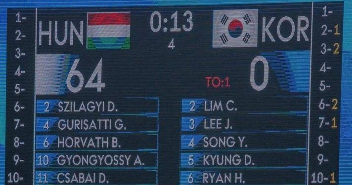 Rezultat për Guinness, kombëtarja koreano-jugore humbet 64 me 0…