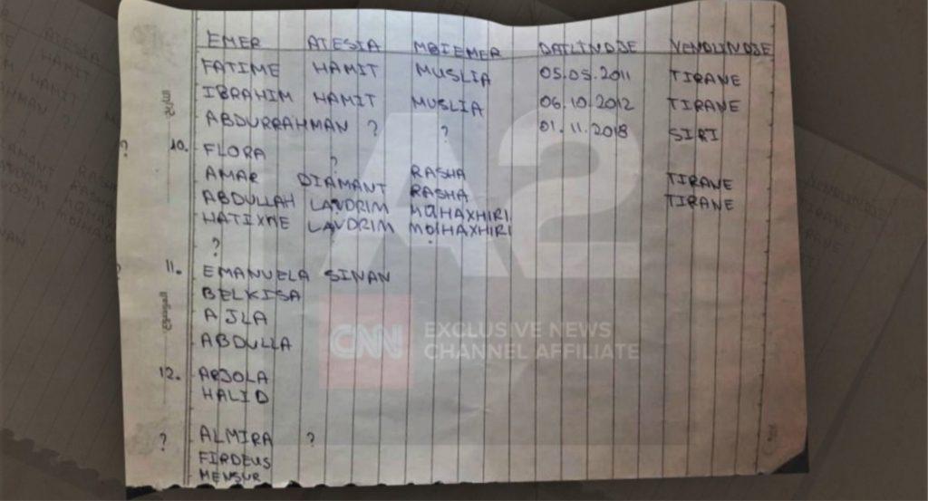 Publikohen emrat e grave dhe fëmijëve shqiptarë në kampin e Al Holit